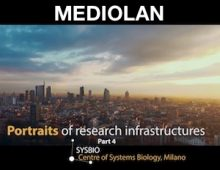 Portraits of Research Infrastructures